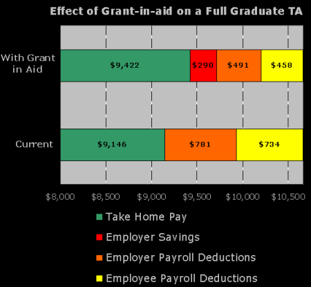 grant-in-aid-explained